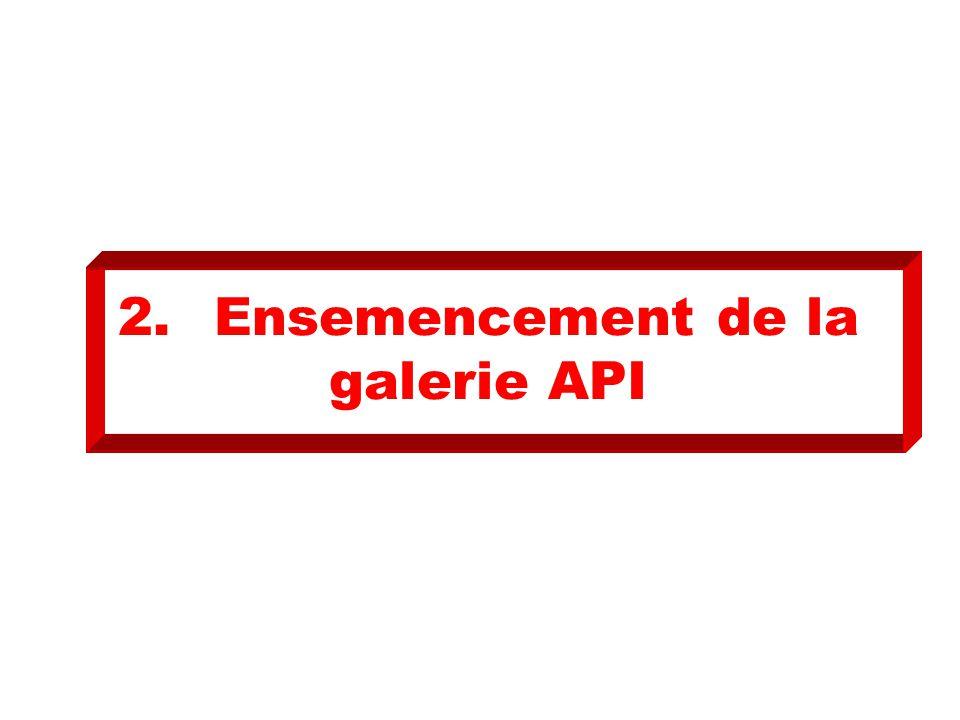 2. Ensemencement de la galerie API