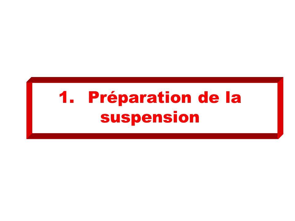 1. Préparation de la suspension