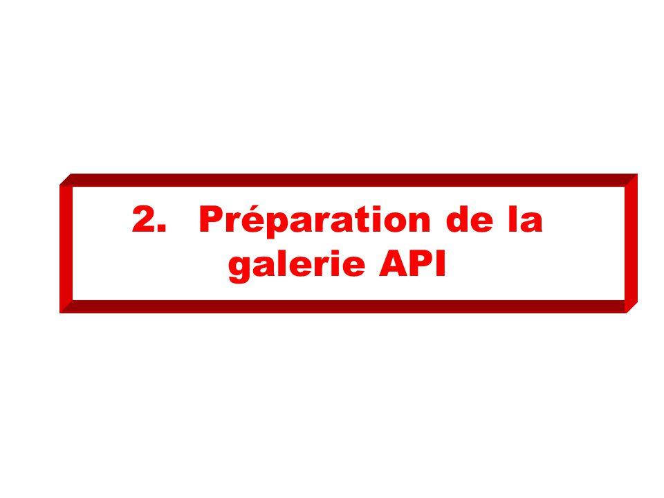 2. Préparation de la galerie API
