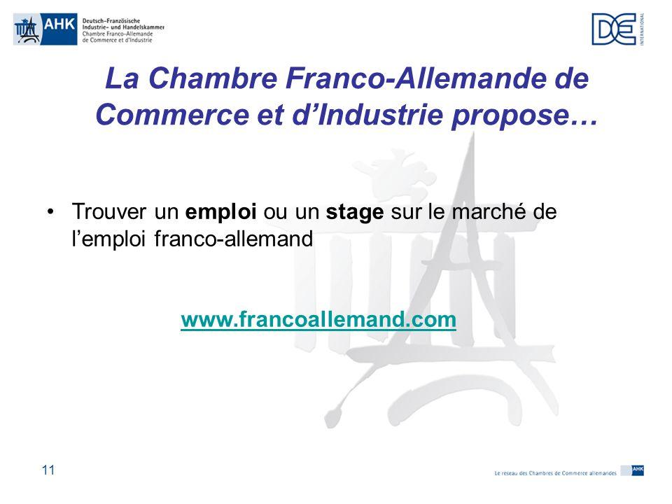 Les relations conomiques franco allemandes ppt t l charger - Recrutement chambre de commerce ...