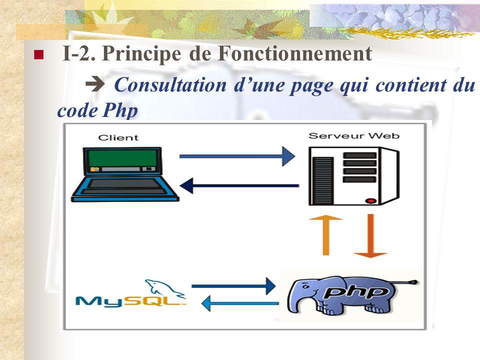 Module pages web dynamiques production lectronique - Principe de fonctionnement d une chambre froide ...