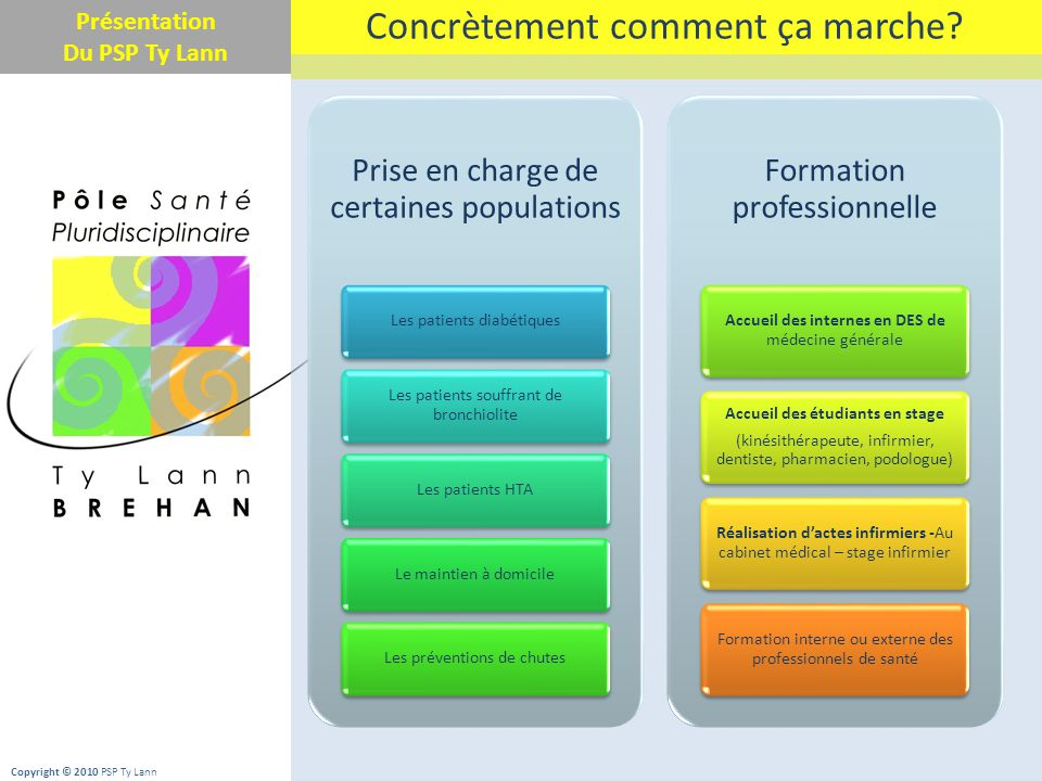 telecharger pdf comment ca marche