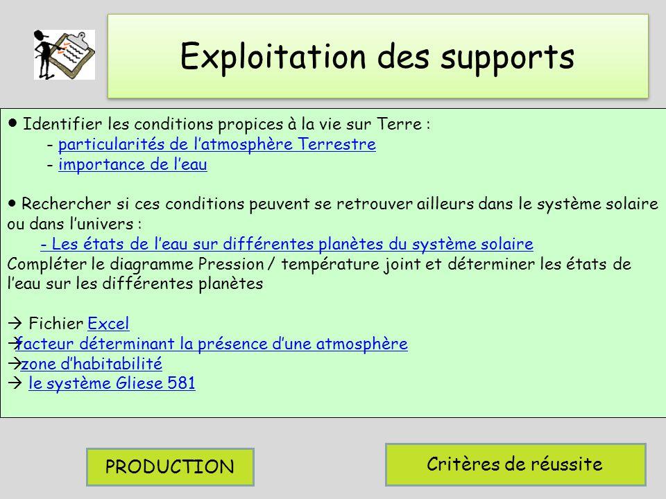 Exploitation des supports