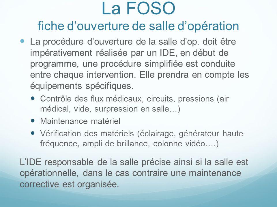 La FOSO fiche d'ouverture de salle d'opération