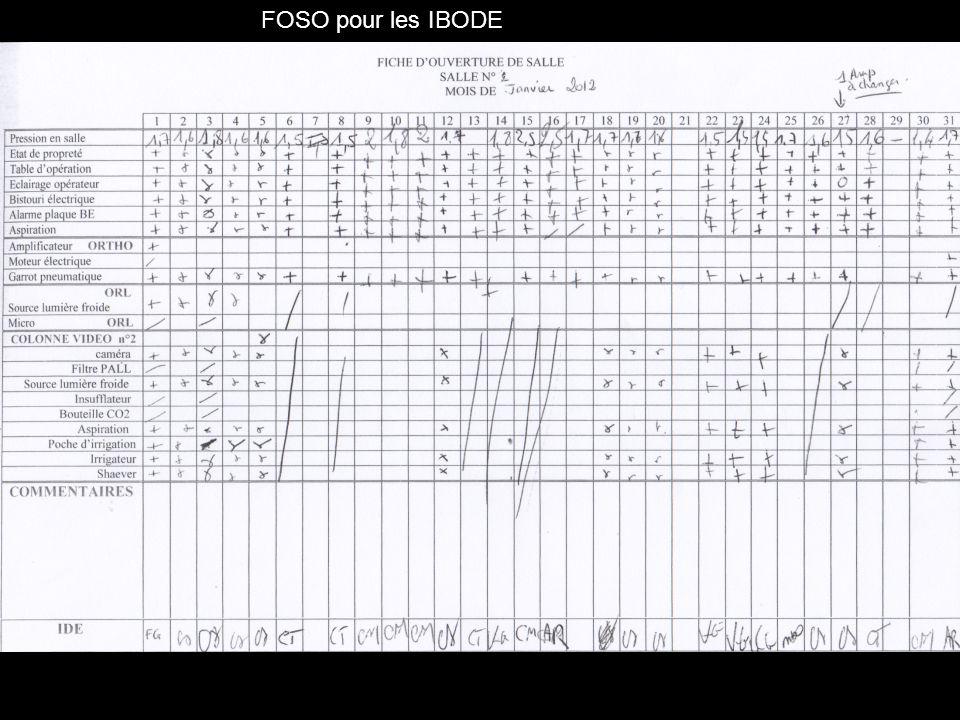 FOSO pour les IBODE
