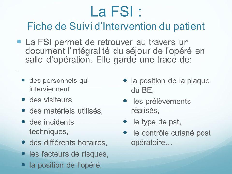 La FSI : Fiche de Suivi d'Intervention du patient