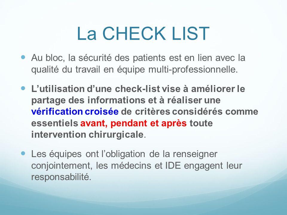 La CHECK LIST Au bloc, la sécurité des patients est en lien avec la qualité du travail en équipe multi-professionnelle.