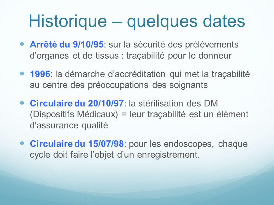 Historique – quelques dates