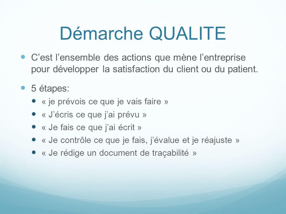 Démarche QUALITE C'est l'ensemble des actions que mène l'entreprise pour développer la satisfaction du client ou du patient.