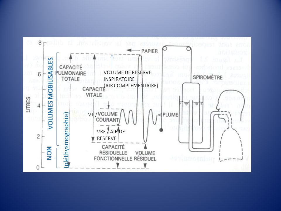 interpreter une spirometrie