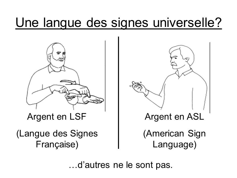 Exceptionnel La Langue des Signes Française (LSF) - ppt video online télécharger YR99