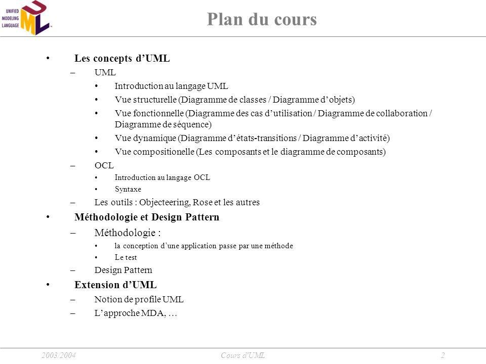 uml 2 et les design patterns pdf