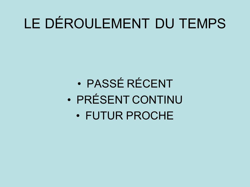 LE DÉROULEMENT DU TEMPS