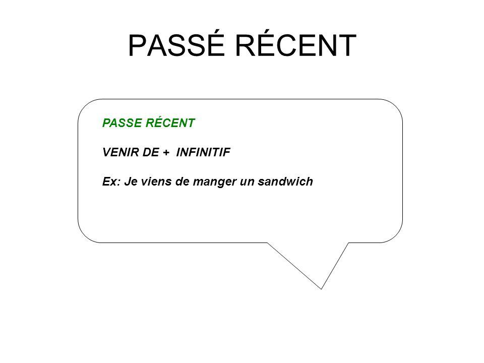 PASSÉ RÉCENT PASSE RÉCENT VENIR DE + INFINITIF