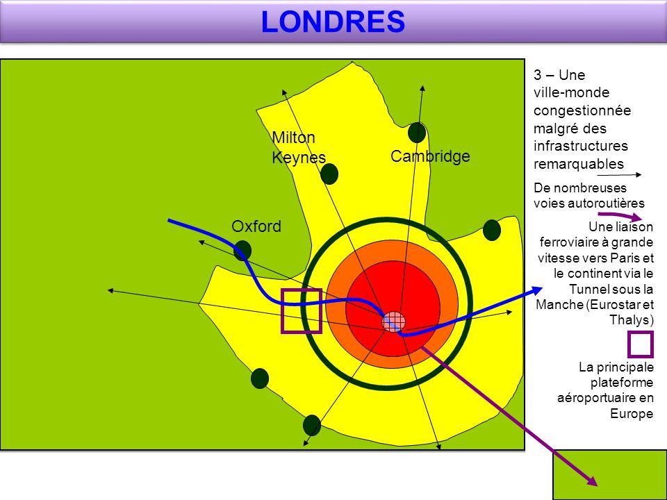 LONDRES Milton Keynes Cambridge Oxford