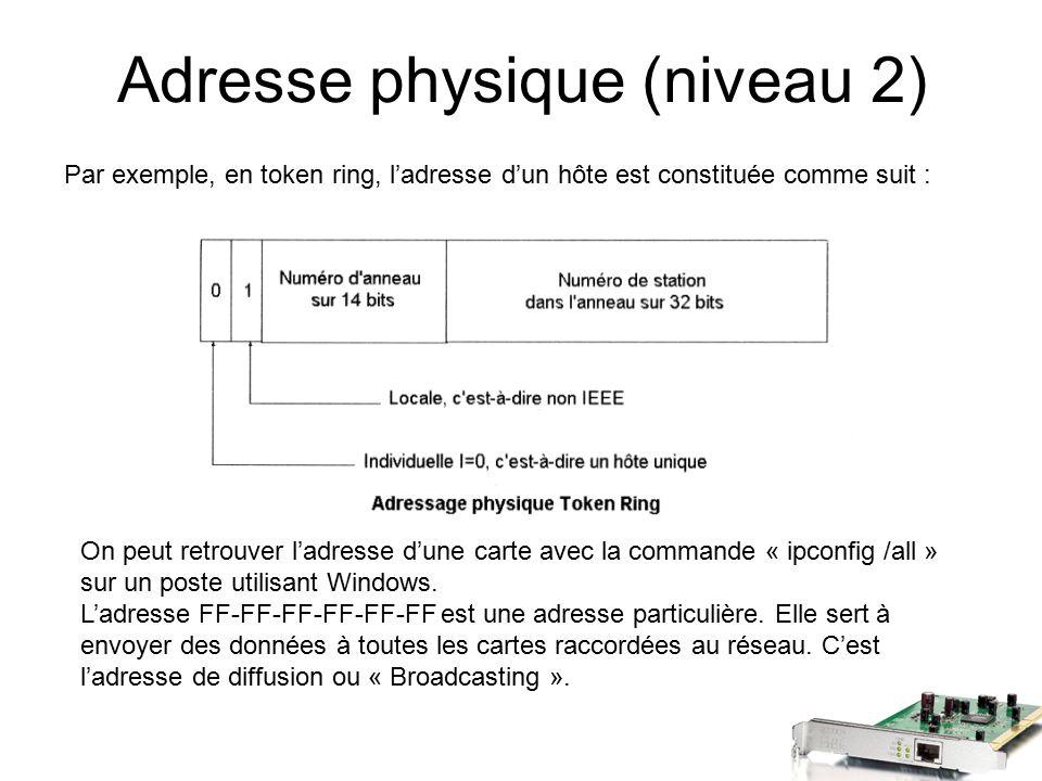 Adresse physique (niveau 2)