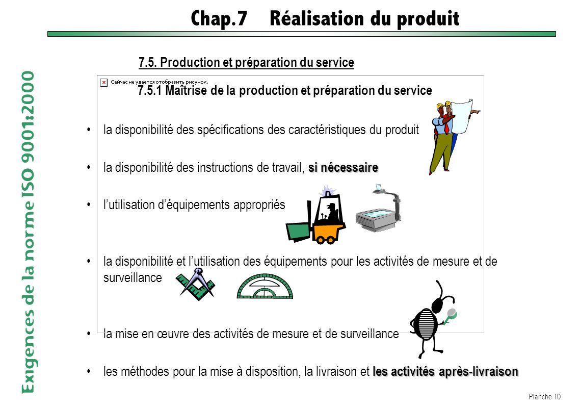 Chap.7 Réalisation du produit