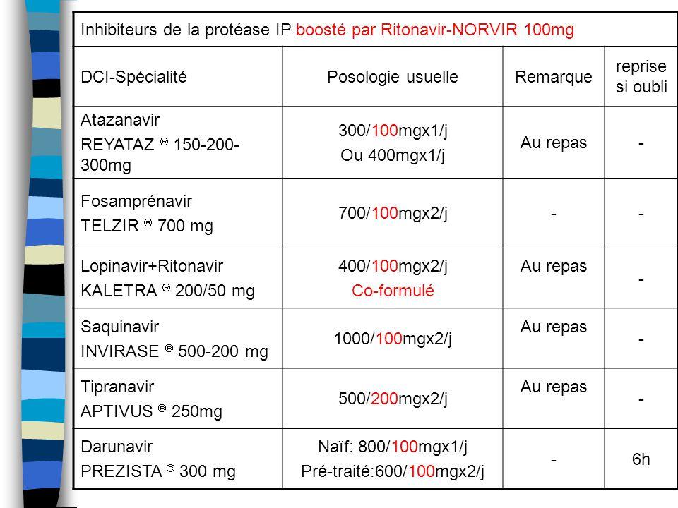 antir u00e9troviraux et antiviraux