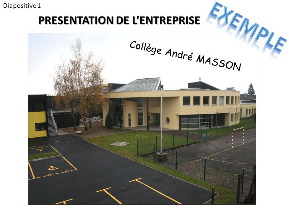 Exemple PRESENTATION DE L'ENTREPRISE Collège André MASSON