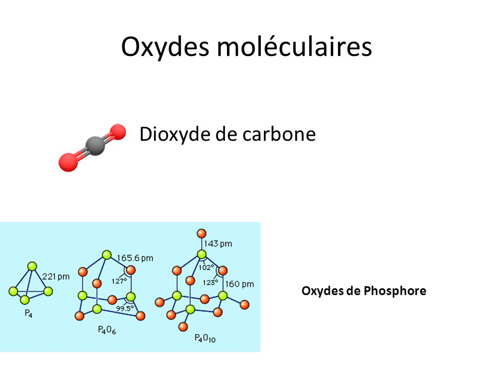 Cours amphi chimie minerale ppt t l charger - Dioxyde de carbone danger ...