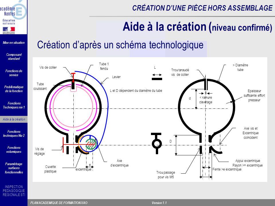 Aide à la création (niveau confirmé)
