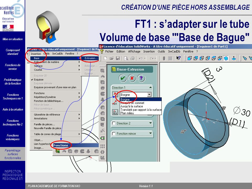 FT1 : s'adapter sur le tube Volume de base Base de Bague