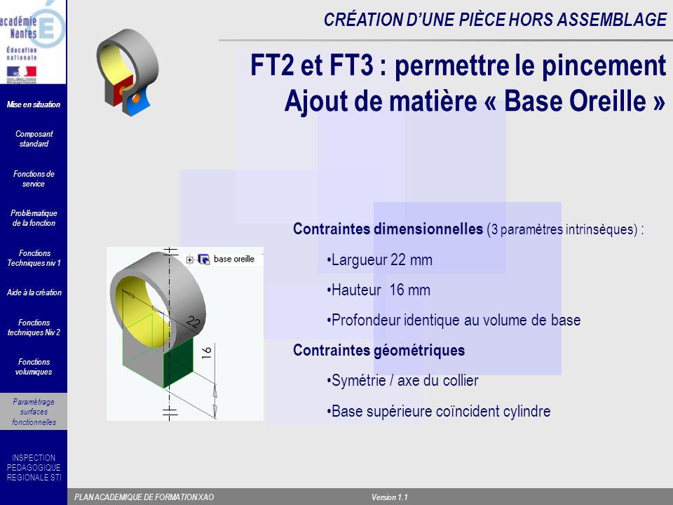 FT2 et FT3 : permettre le pincement Ajout de matière « Base Oreille »