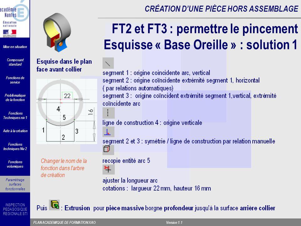 FT2 et FT3 : permettre le pincement Esquisse « Base Oreille » : solution 1