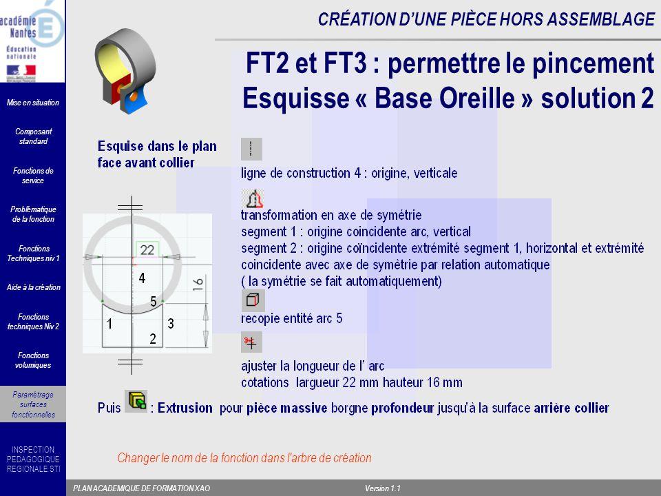 FT2 et FT3 : permettre le pincement Esquisse « Base Oreille » solution 2