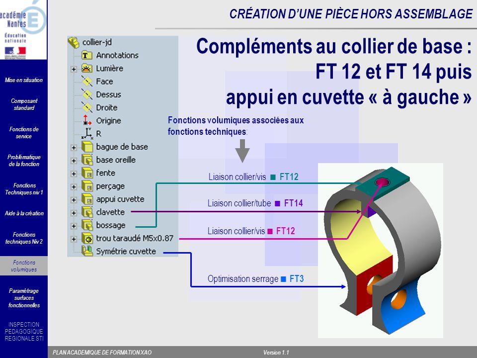 Compléments au collier de base : FT 12 et FT 14 puis appui en cuvette « à gauche »