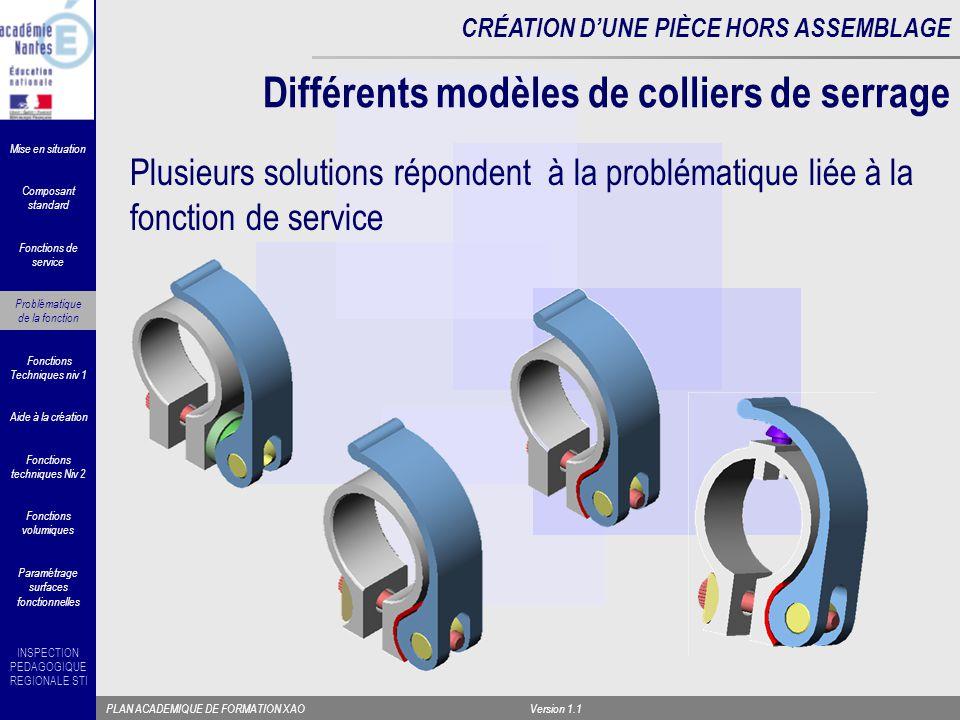 Différents modèles de colliers de serrage