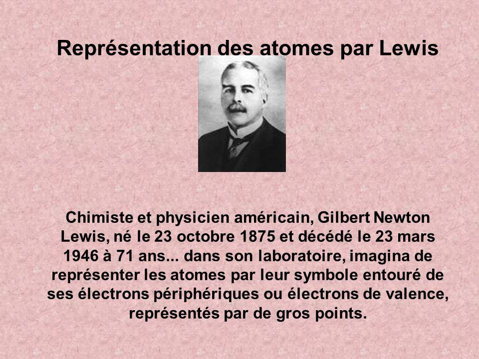 Représentation des atomes par Lewis