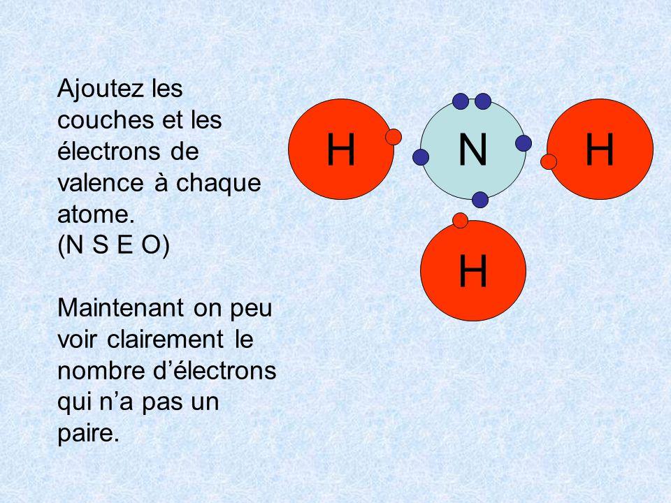 Ajoutez les couches et les électrons de valence à chaque atome