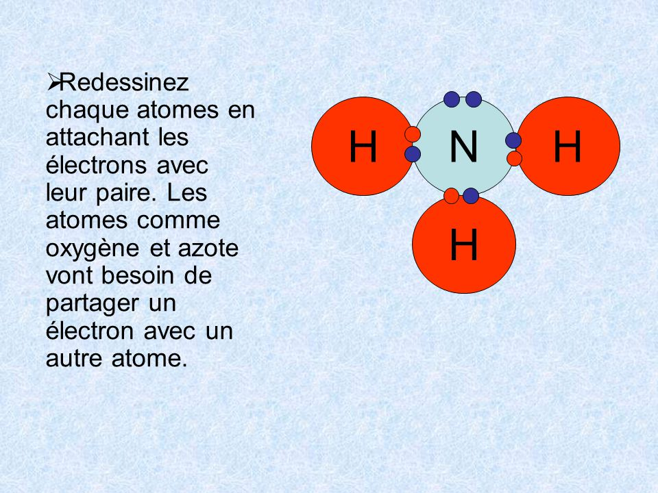 Redessinez chaque atomes en attachant les électrons avec leur paire