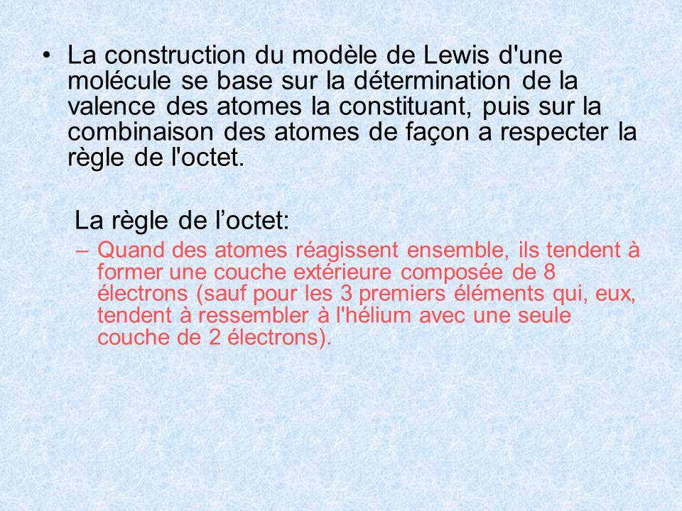 La construction du modèle de Lewis d une molécule se base sur la détermination de la valence des atomes la constituant, puis sur la combinaison des atomes de façon a respecter la règle de l octet.