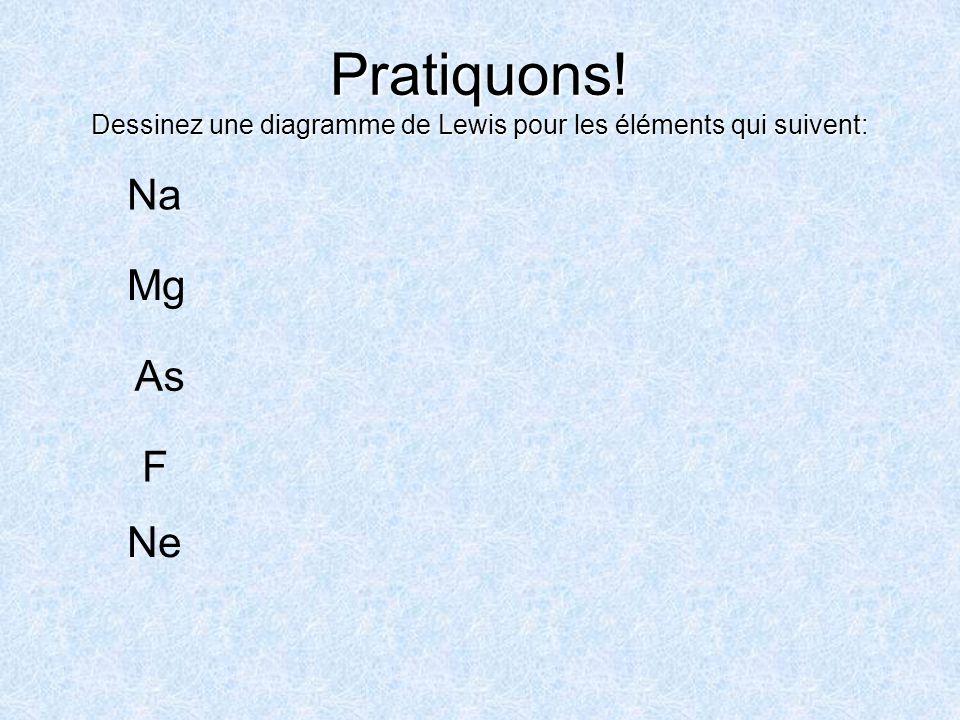 Pratiquons! Dessinez une diagramme de Lewis pour les éléments qui suivent: