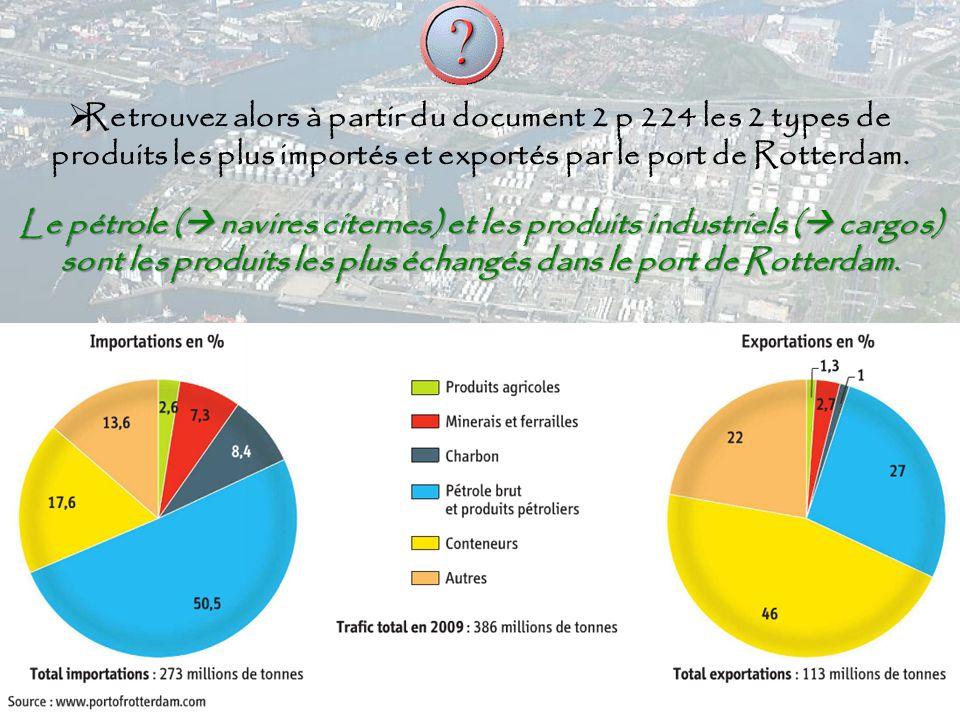 Retrouvez alors à partir du document 2 p 224 les 2 types de produits les plus importés et exportés par le port de Rotterdam.