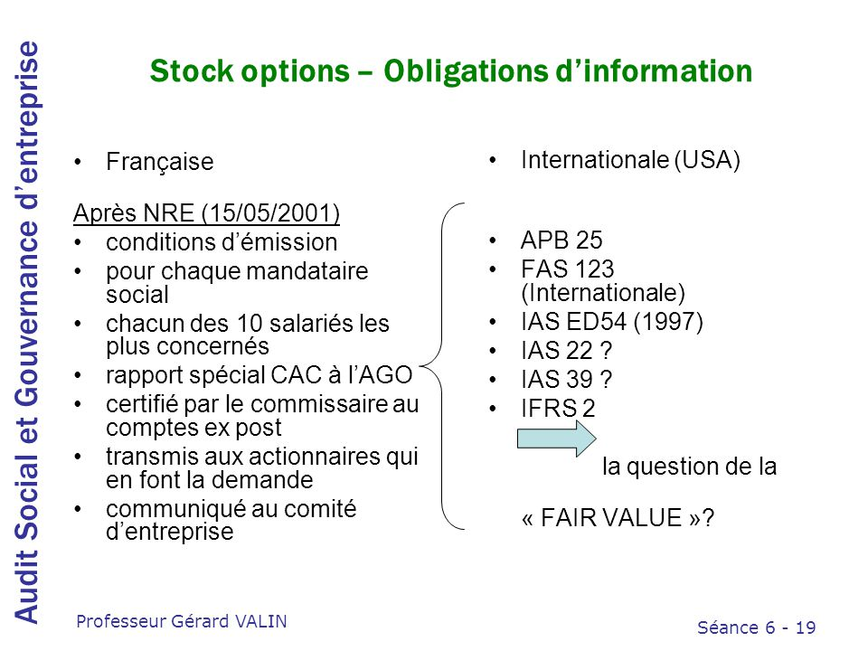 Stock options ifrs