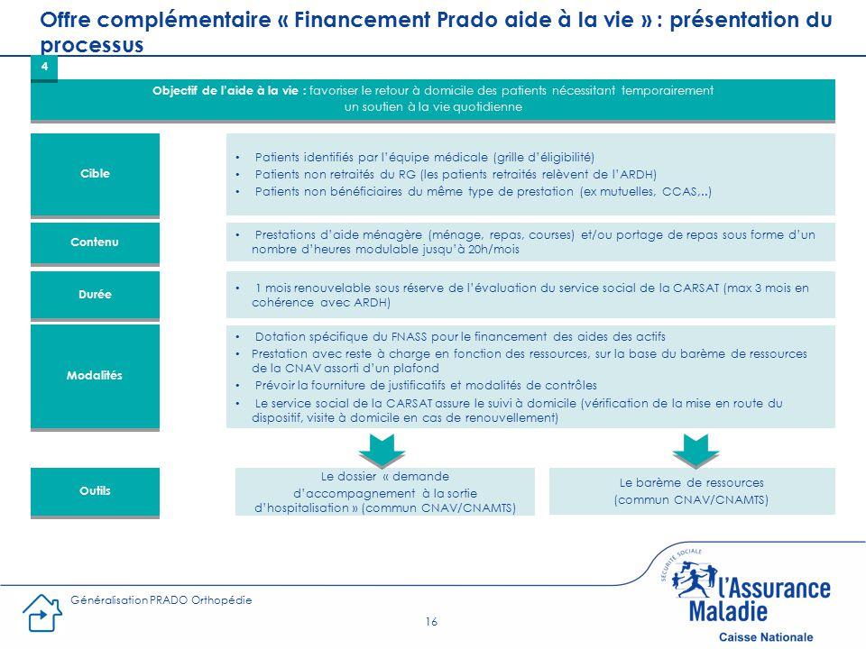 Prado le programme de retour domicile ppt video - Plafond pour aide a la complementaire sante ...