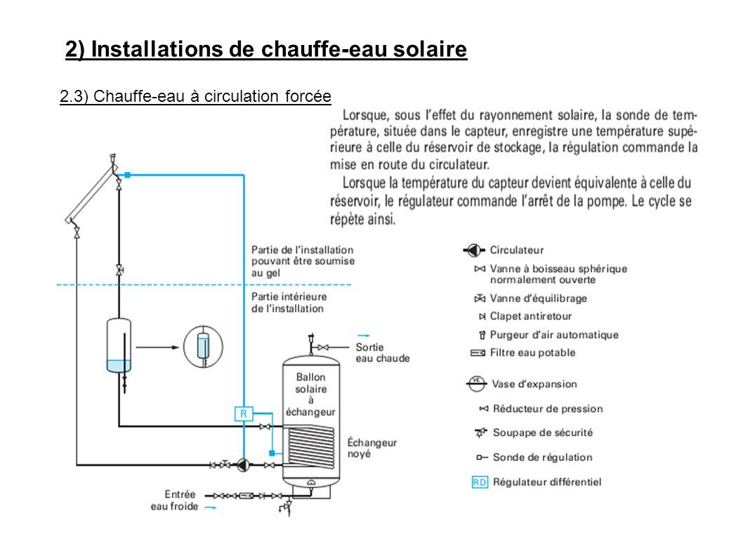 Fabrice zamprogno ppt video online t l charger - Chauffe eau marche forcee ...