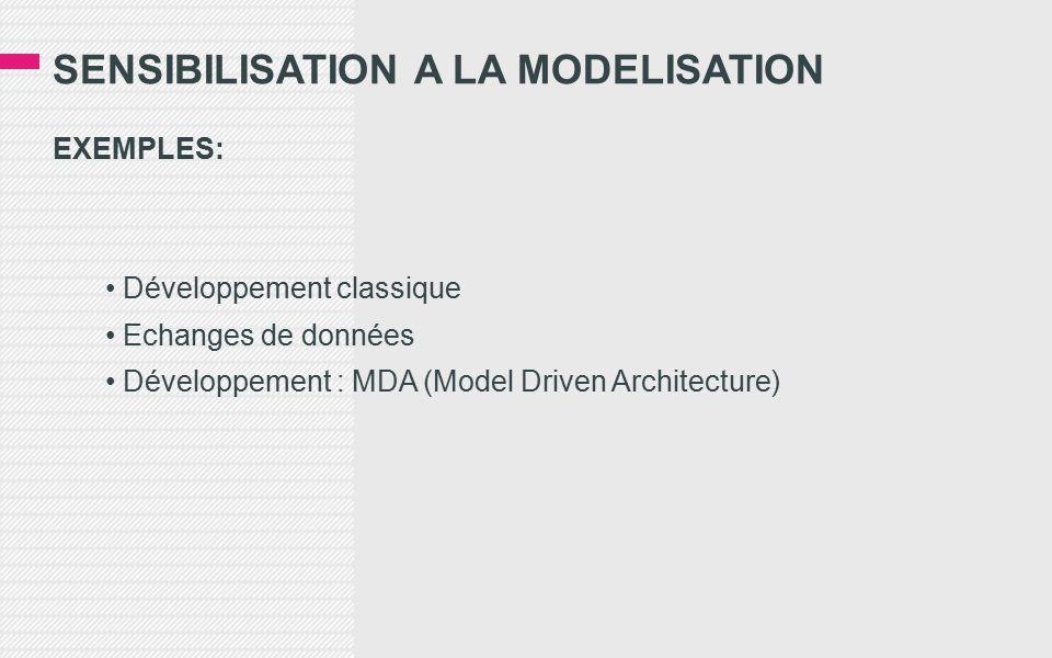 Ingenierie des systemes d information uml ppt t l charger for Architecture classique definition