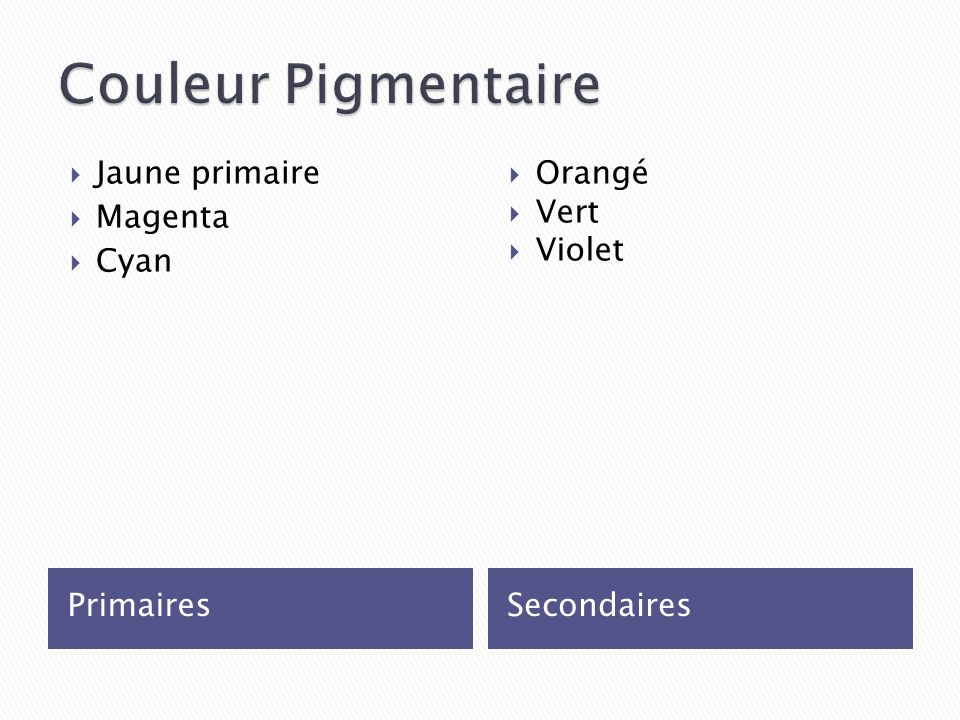 Couleur Pigmentaire Jaune primaire Magenta Cyan Orangé Vert Violet