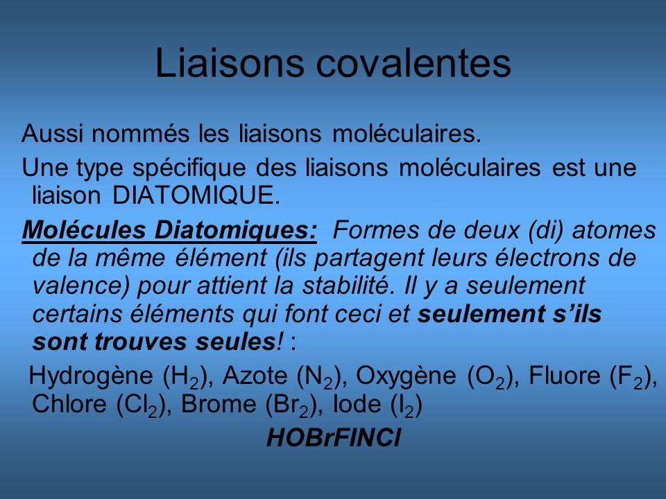 Liaisons covalentes Aussi nommés les liaisons moléculaires.