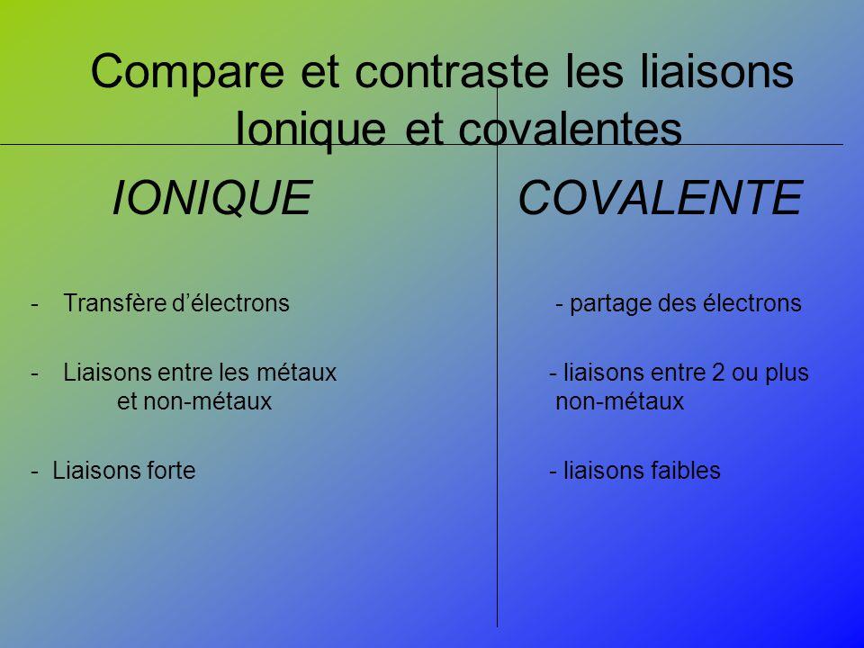 Compare et contraste les liaisons Ionique et covalentes