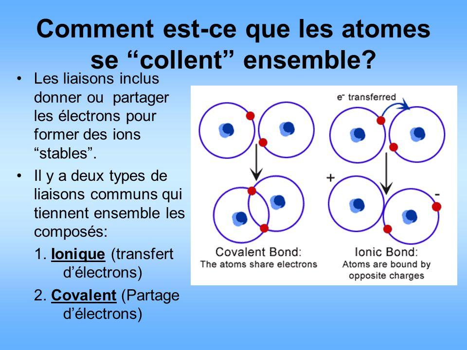 Comment est-ce que les atomes se collent ensemble