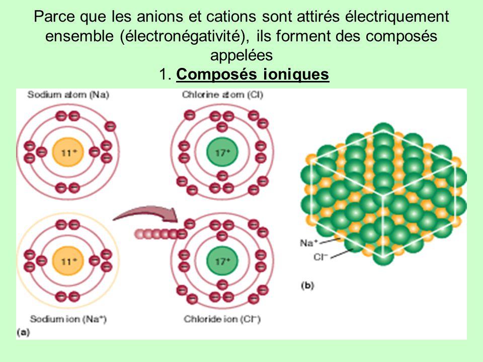Parce que les anions et cations sont attirés électriquement ensemble (électronégativité), ils forment des composés appelées 1.