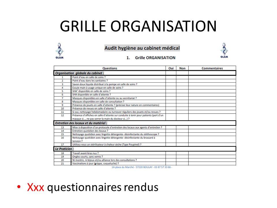Hygiene au cabinet medical retours audits ppt t l charger - Grille evaluation entretien embauche ...