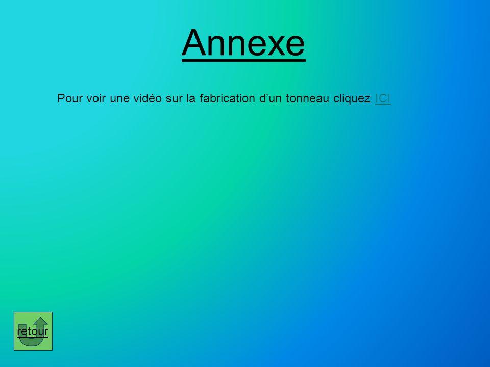 Annexe Pour voir une vidéo sur la fabrication d'un tonneau cliquez ICI