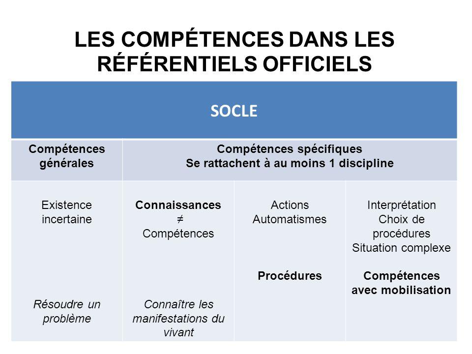 Les compétences dans les référentiels officiels