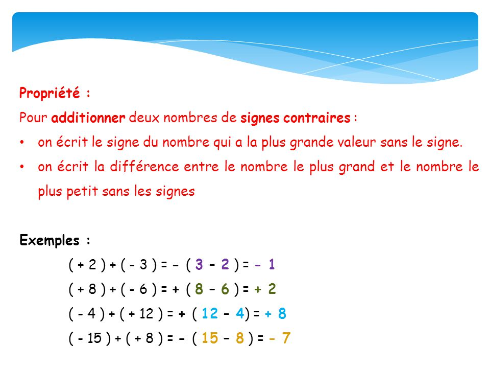 Propriété : Pour additionner deux nombres de signes contraires : on écrit le signe du nombre qui a la plus grande valeur sans le signe.